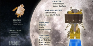 Chandrayaan-2: Second Indian lunar mission to be launched this July