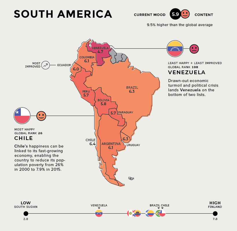 The happiest country in South America