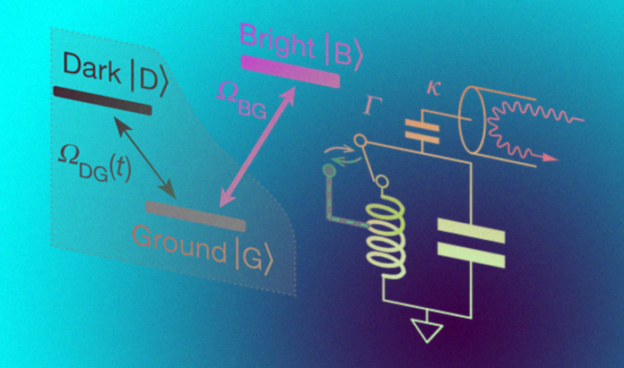 Physicists caught and reversed the quantum leap