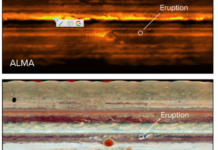 Millimeter-wave ALMA image of the storm and optical observations at the Hubble