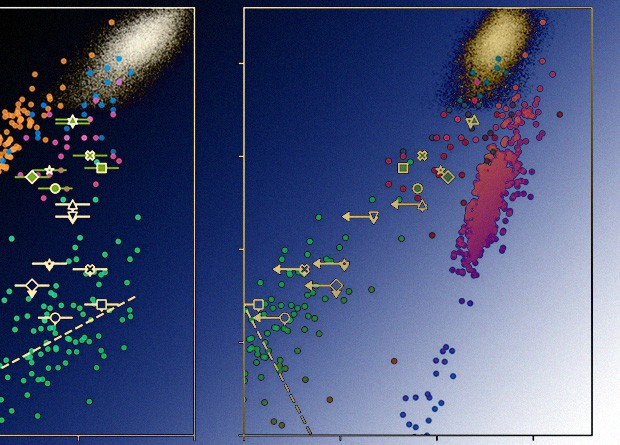 The activity of galactic nucleus has increased over several months