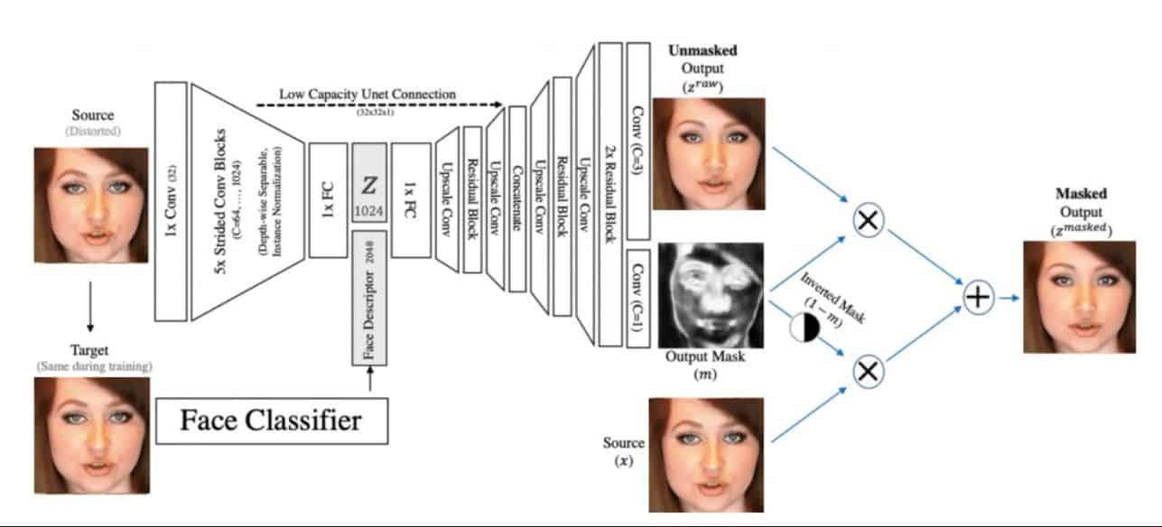 Algorithm architecture  Facebook AI Research