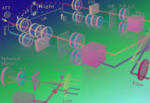 Physicists directly measured the wave function of entangled polarizations