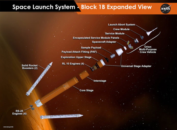 Boeing: NASA's SLS rocket for Artemis missions to the Moon
