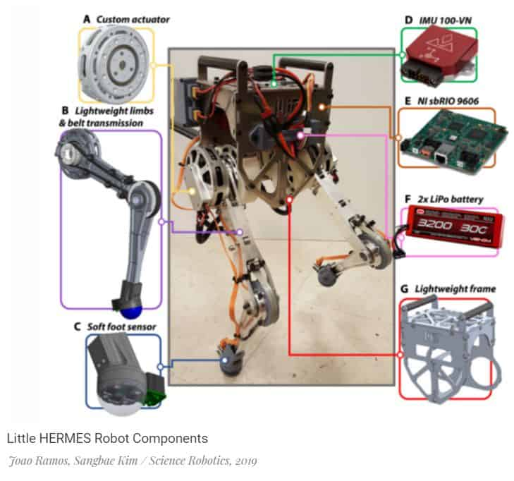 Little HERMES Robot Components