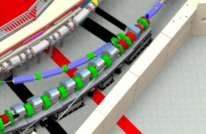 Machine Learning stabilized the Beams of Synchrotron Radiation