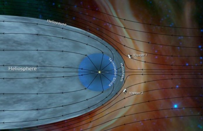 Voyager 2 talks about the properties of the local interstellar environment