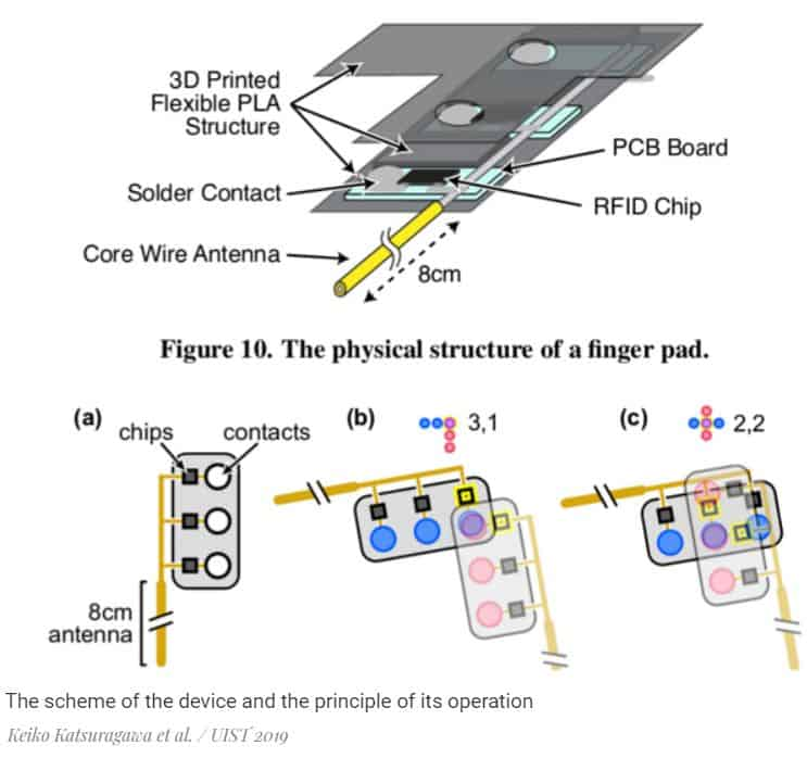 The scheme of the device and the principle of its operation