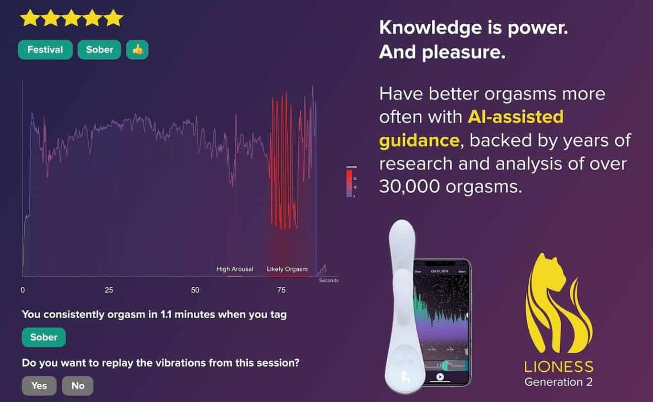 Lioness 2, the vibrator with artificial intelligence